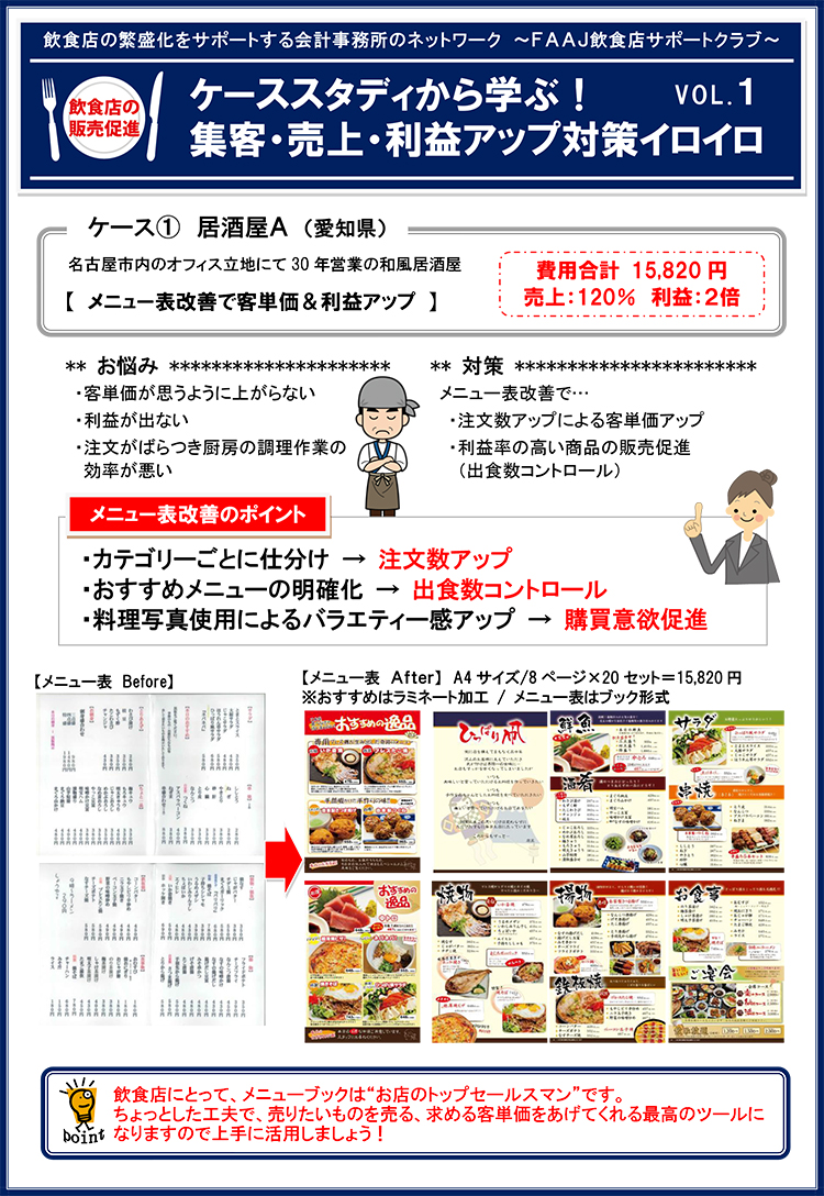 飲食店の販売促進ケーススタディvol1-1