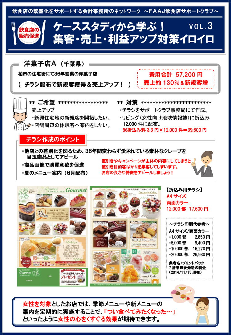 飲食店の販売促進ケーススタディvol3-1