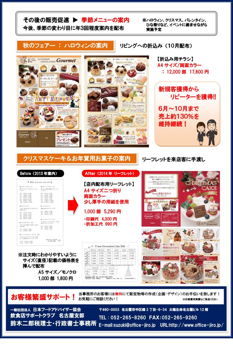 飲食店の販売促進ケーススタディvol3-2