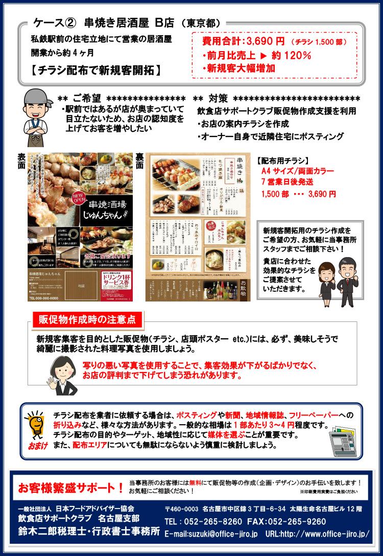 飲食店の販売促進ケーススタディvol8-2